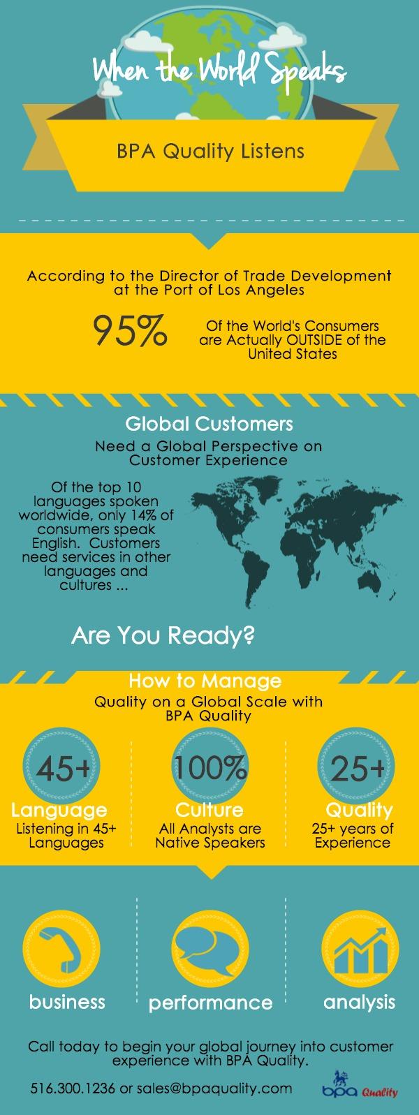 BPA Global