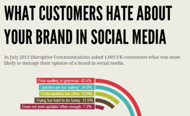 Hate-about-your-brand
